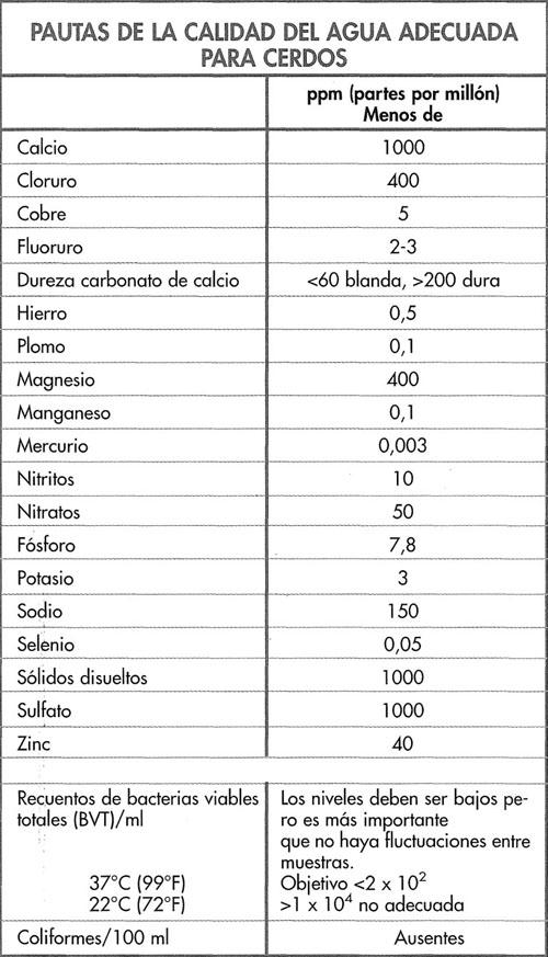 Enfermedades y estados comunes asociados con ta nutrición - Manejo ...